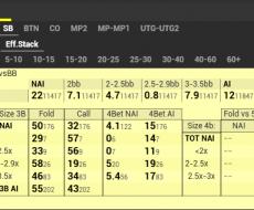 RFI eff,stack [SB]